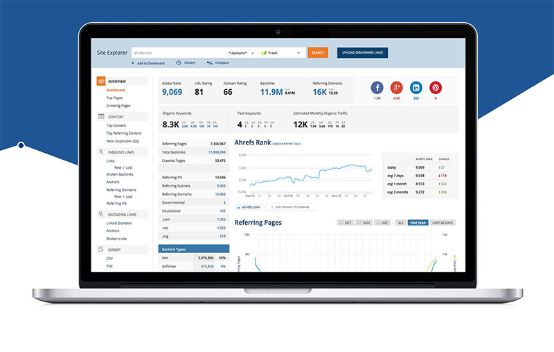 ahrefs-tracking